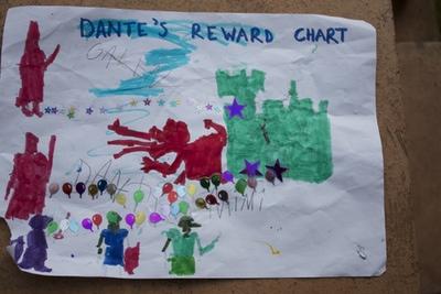 A reward chart